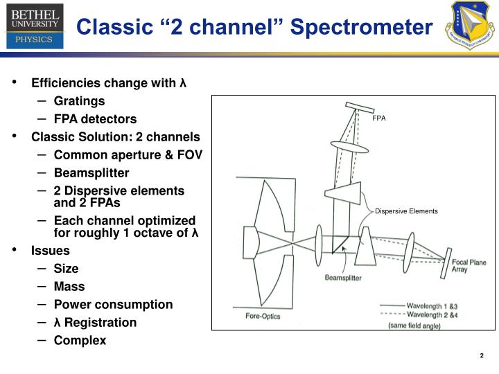 Classic 2 channel spectrometer