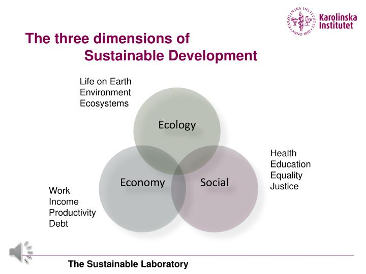 The three dimensions of