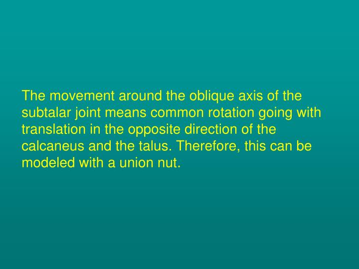 The movement around the oblique axis of the