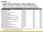 capital de risco baseado no risco de mercado estudo de impacto proposta amostra selecionada