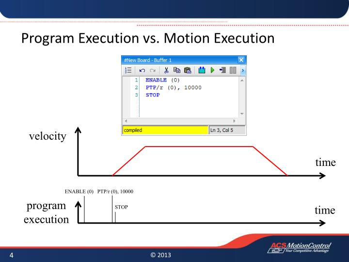 Program Execution vs. Motion Execution