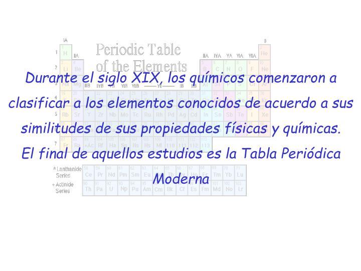 Ppt la historia de la tabla peridica moderna powerpoint los elementos conocidos de acuerdo a sus similitudes de sus propiedades fsicas y qumicas el final de aquellos estudios es la tabla peridica moderna urtaz Gallery