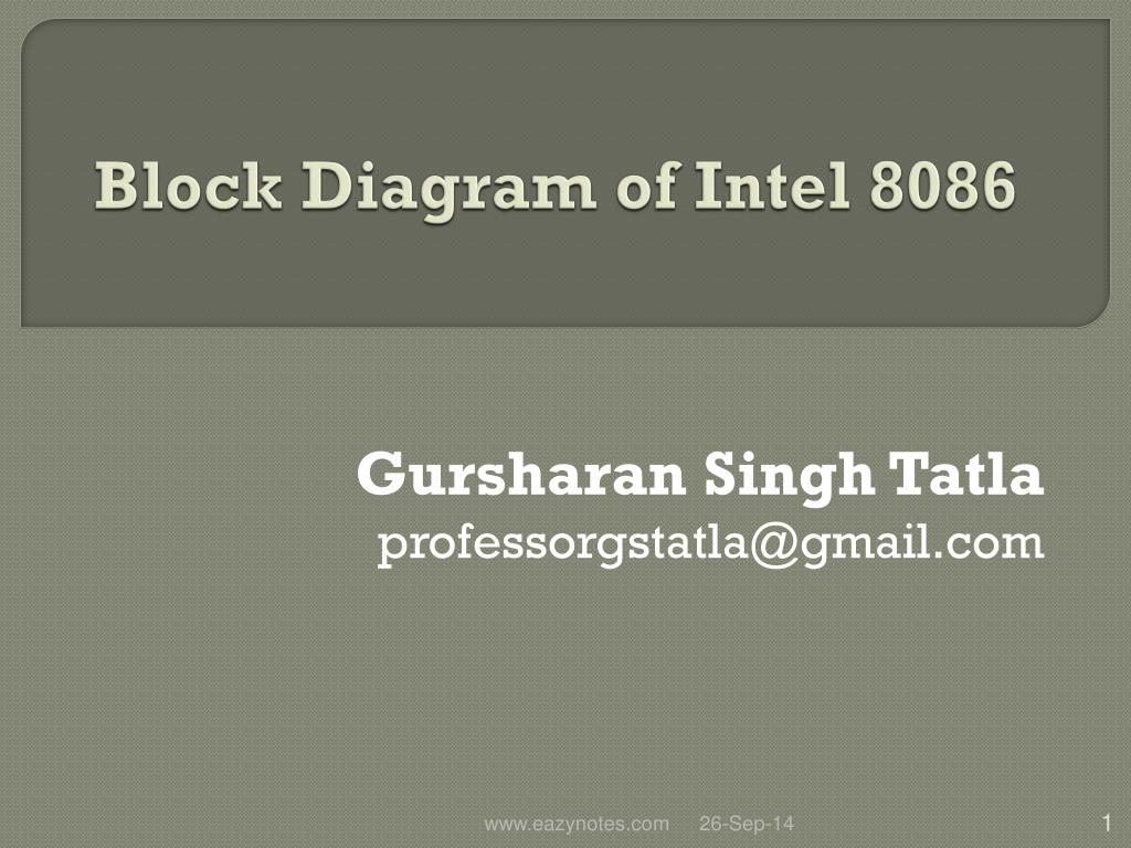 Ppt Block Diagram Of Intel 8086 Powerpoint Presentation Id4824634 1 Bit Alu N