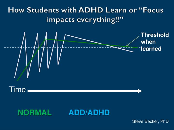 "How Students with ADHD Learn or ""Focus impacts everything!!"""