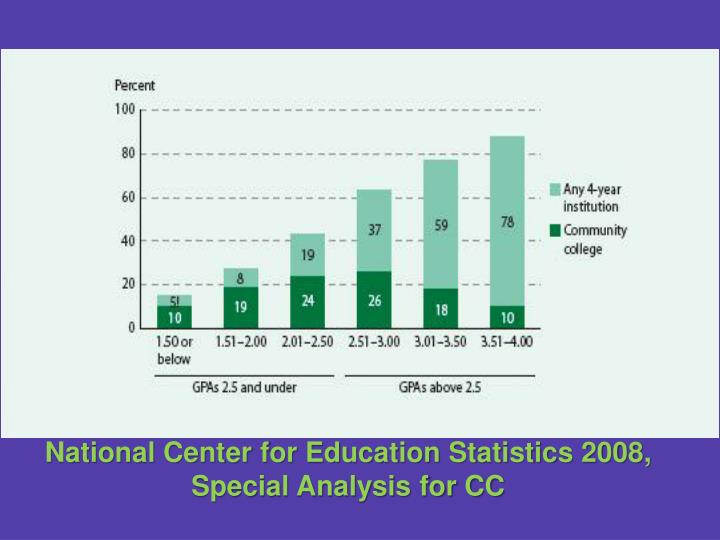 National Center for Education Statistics 2008, Special Analysis for CC