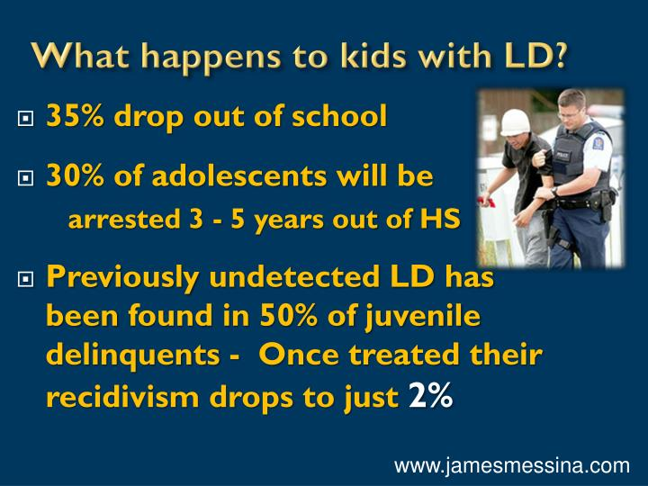 What happens to kids with LD?