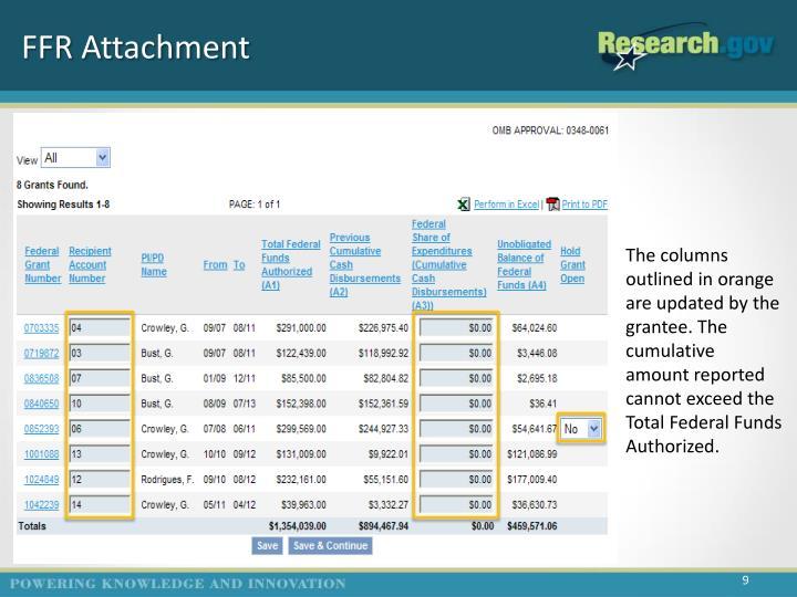 FFR Attachment
