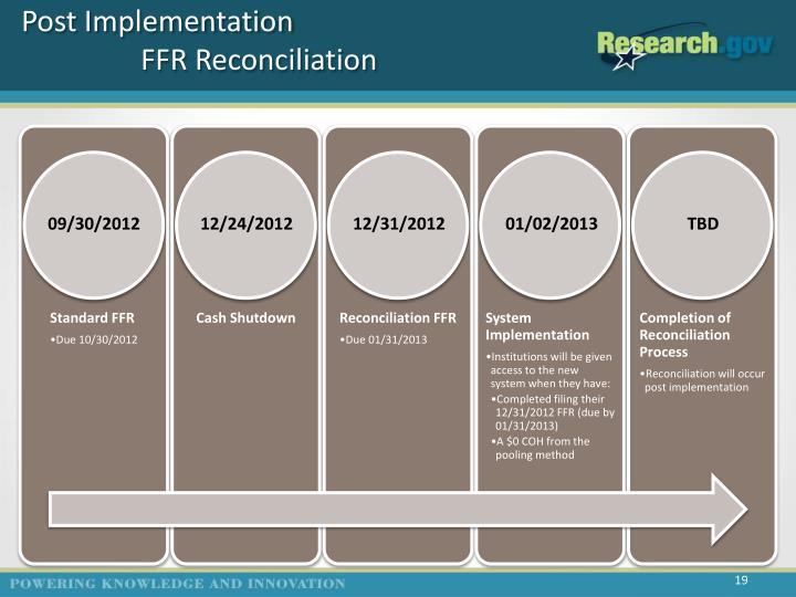 Post Implementation