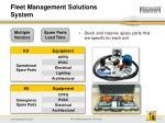 fleet management solutions system2