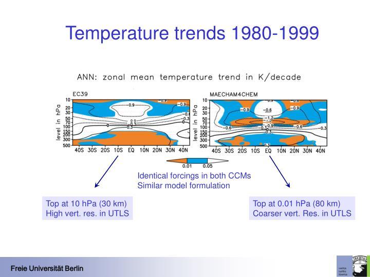 Temperature trends 1980-1999