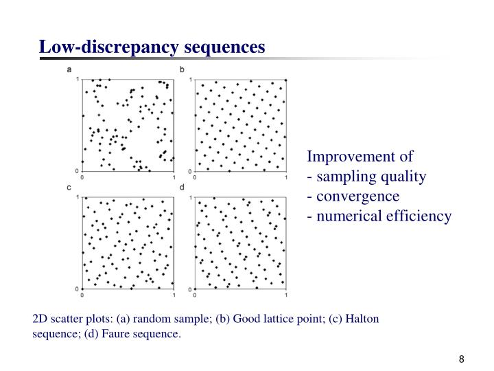 Low-discrepancy sequences