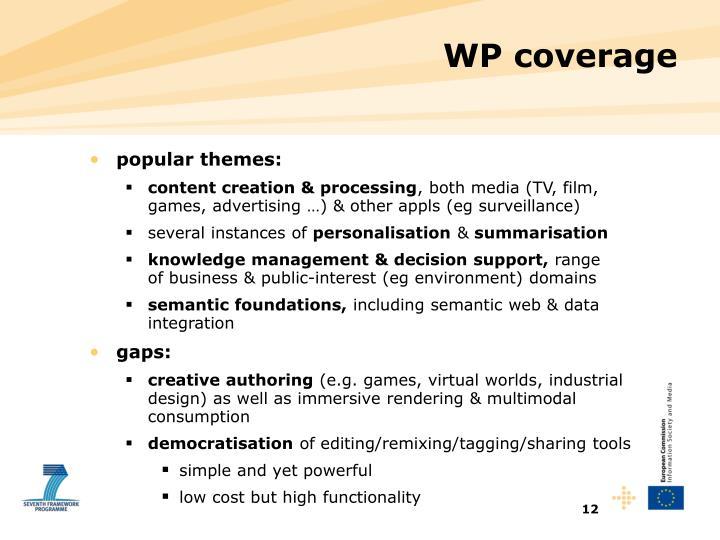 WP coverage
