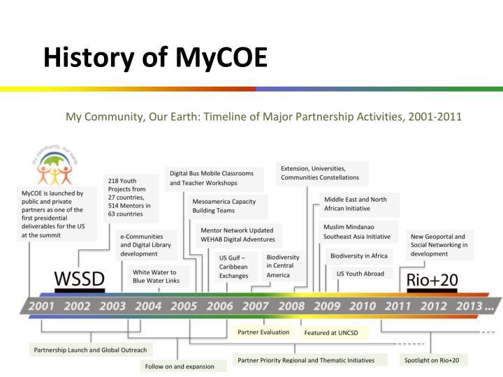 History of MyCOE