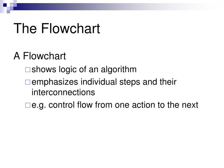 The Flowchart