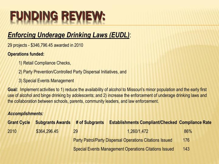 Funding review: