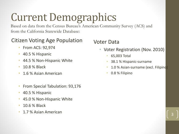 Current demographics1