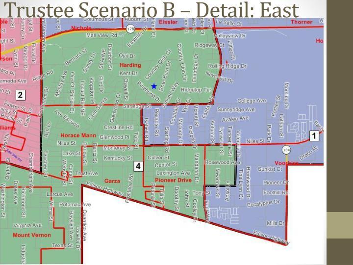 Trustee Scenario B – Detail: East