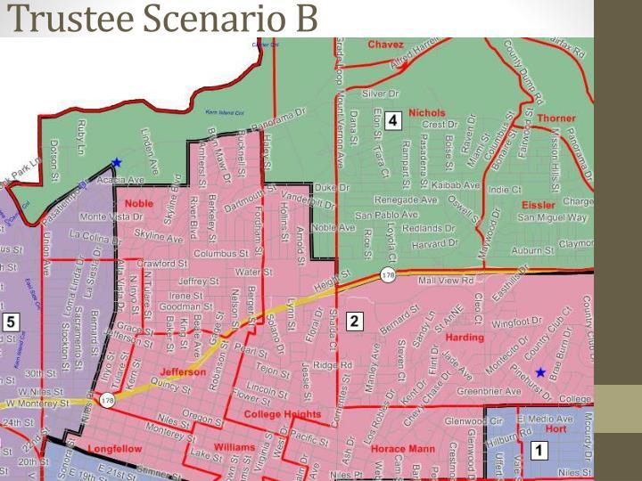 Trustee Scenario B