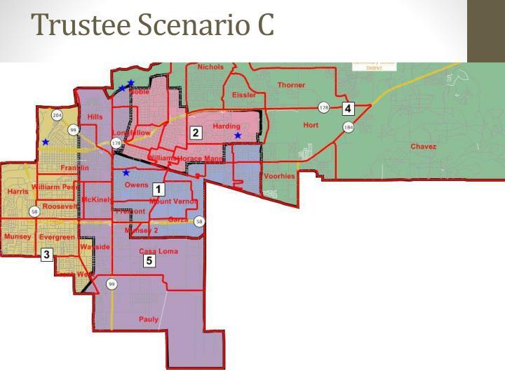 Trustee Scenario C