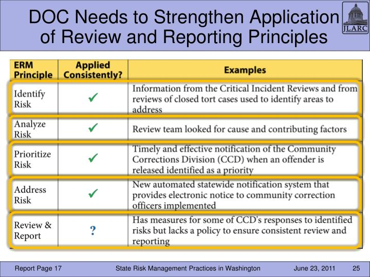 DOC Needs to Strengthen Application of Review and Reporting Principles