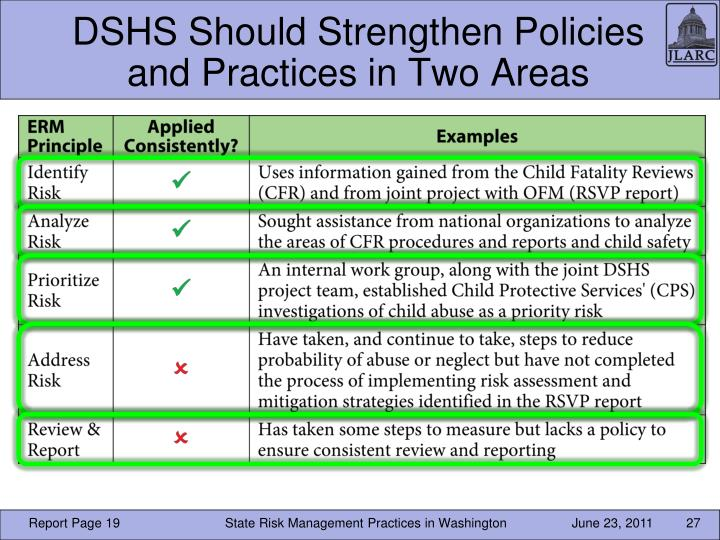 DSHS Should Strengthen Policies and Practices in Two Areas