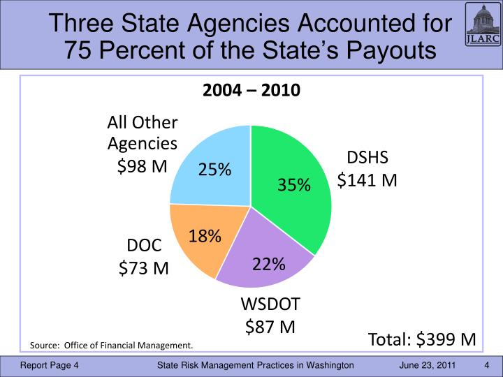 Three State Agencies Accounted for