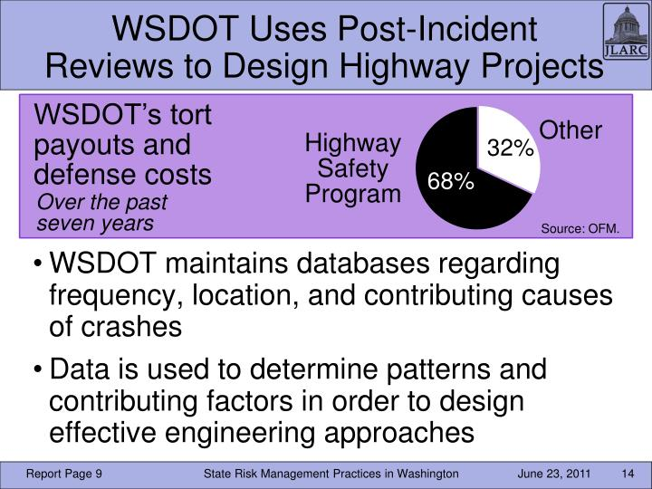 WSDOT Uses Post-Incident Reviews to Design Highway Projects