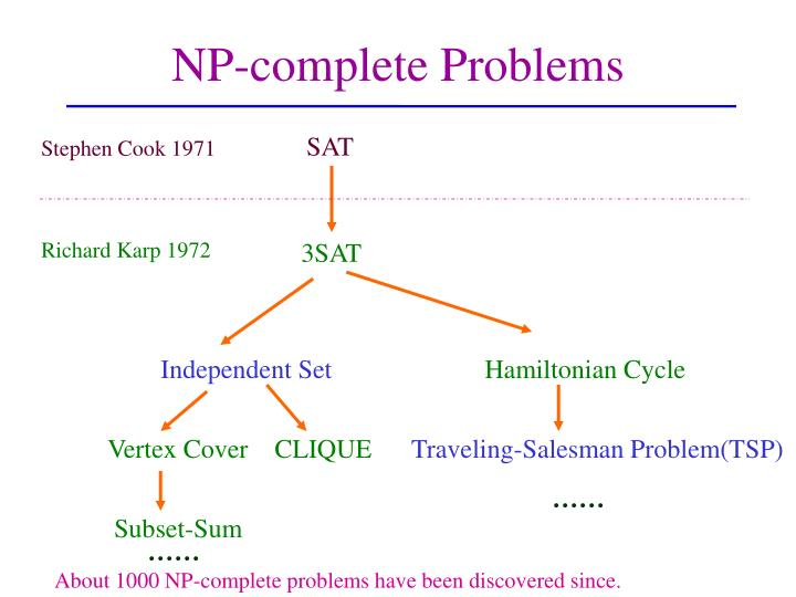 PPT - NP-complete Problems PowerPoint Presentation, free download -  ID:4826320