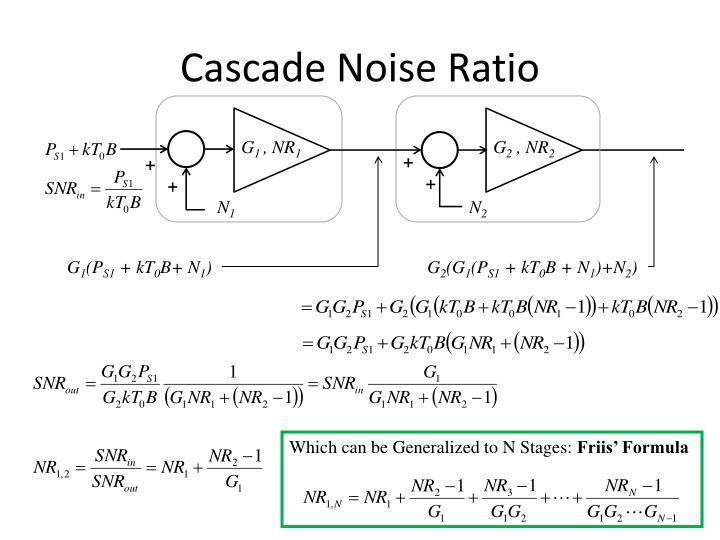 Cascade Noise Ratio