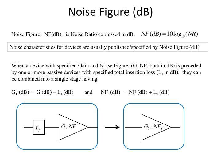 Noise Figure (dB)