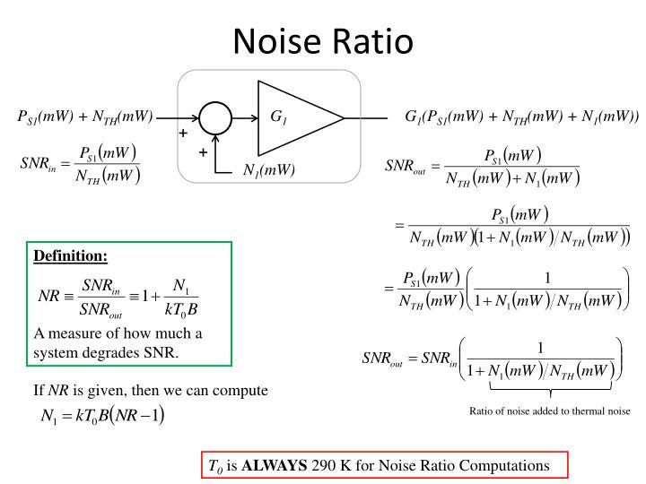 Noise ratio