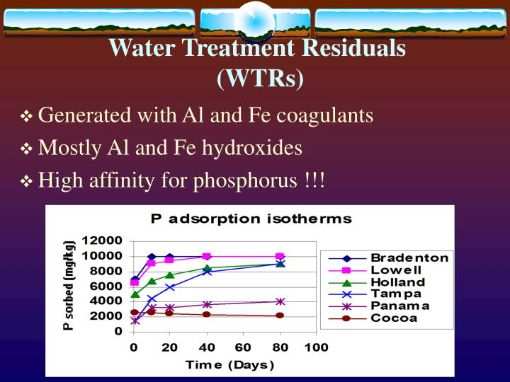 Water Treatment Residuals