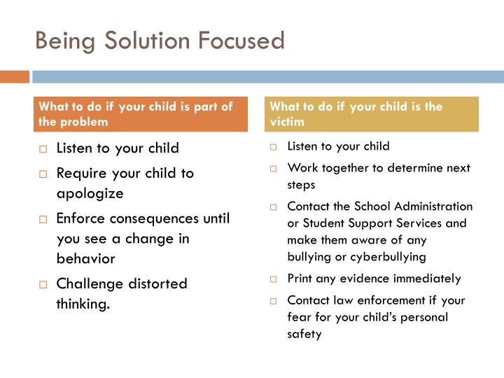 Being Solution Focused