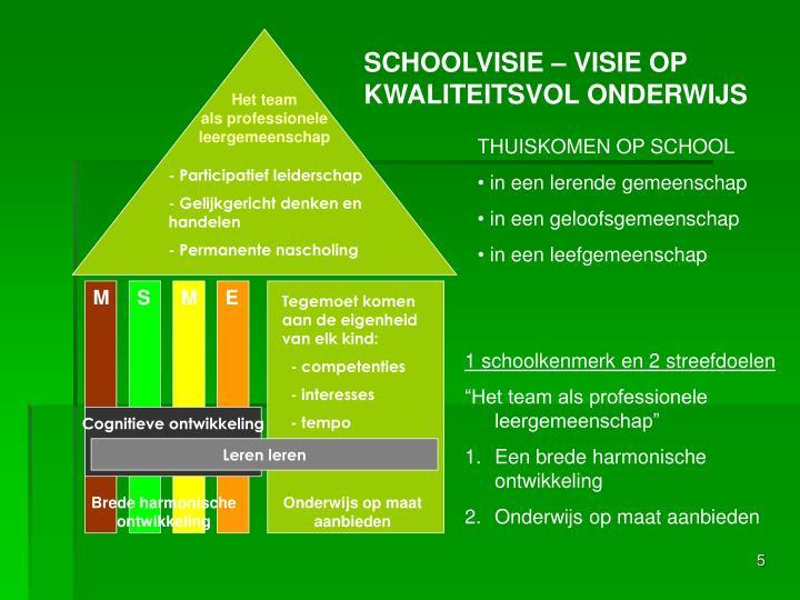 SCHOOLVISIE – VISIE OP KWALITEITSVOL ONDERWIJS