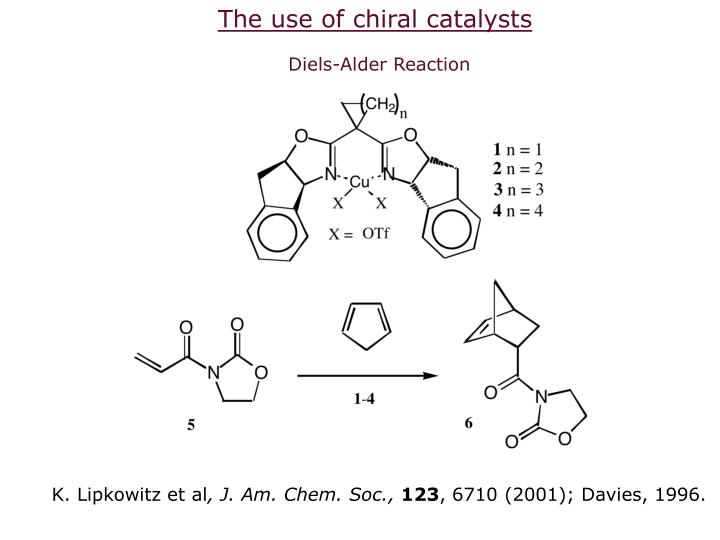 The use of chiral catalysts
