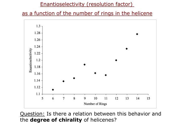 Enantioselectivity (resolution factor)