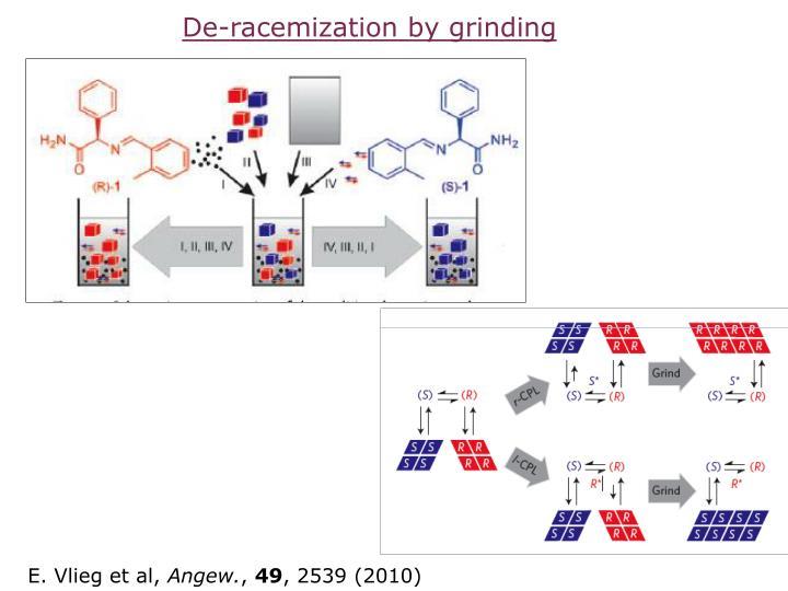 De-racemization by grinding