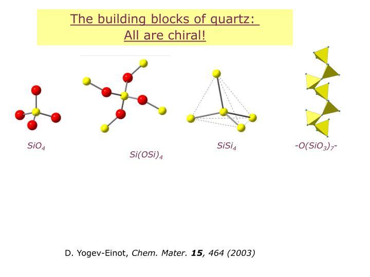 The building blocks of quartz: