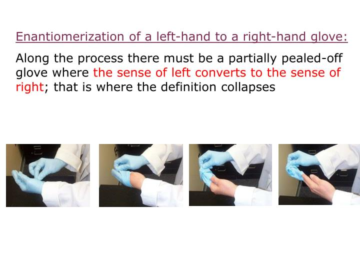 Enantiomerization of a left-hand to a right-hand glove: