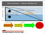 drug treatment disease modification