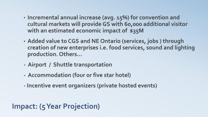 Incremental annual increase (avg. 15%) for convention and cultural markets will provide GS with 60,000 additional visitor with an estimated economic impact of  $35M