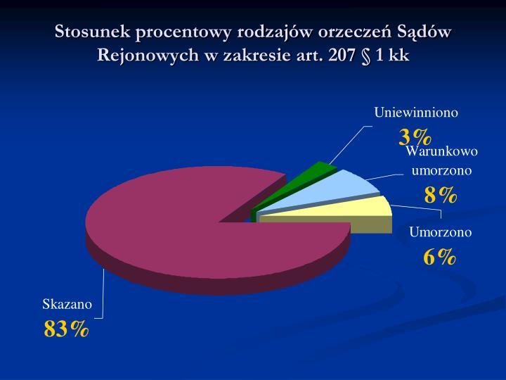 Stosunek procentowy rodzajów orzeczeń Sądów Rejonowych w zakresie art. 207