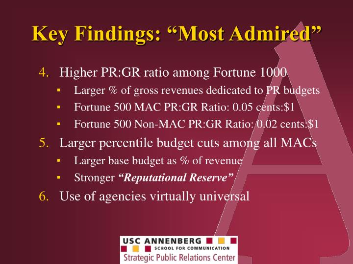 """Key Findings: """"Most Admired"""""""