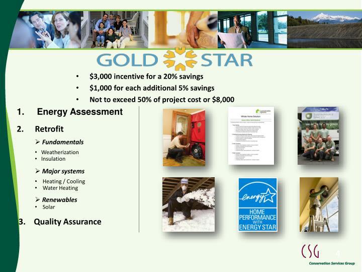 1.     Energy Assessment