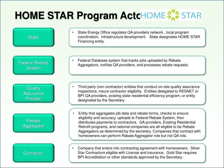 HOME STAR Program Actors