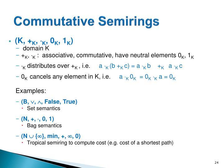 Commutative Semirings