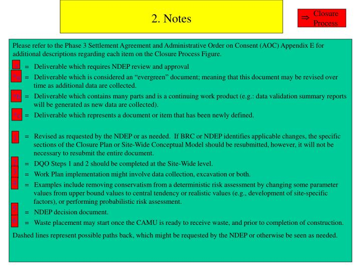 2. Notes
