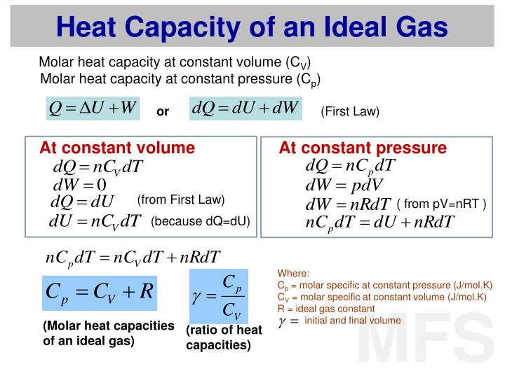 heat capacity ratios for gases essay