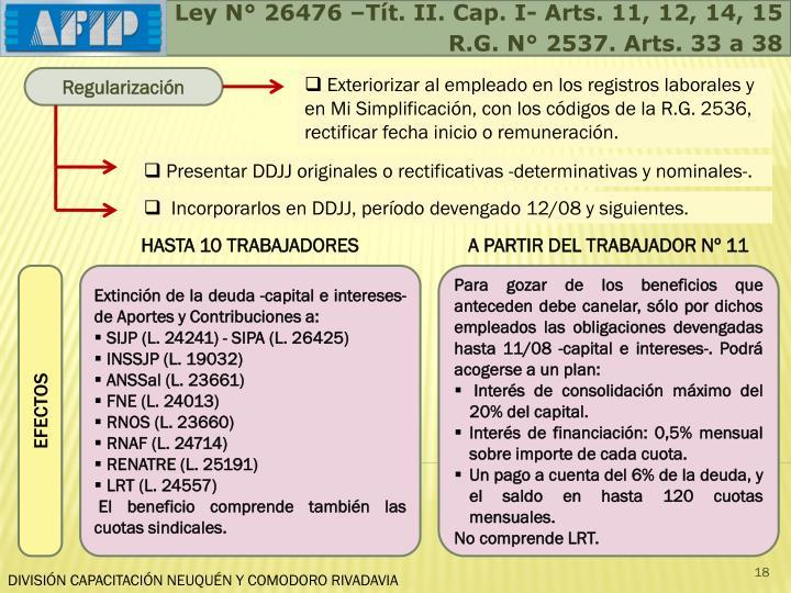 Ley N° 26476 –Tít. II. Cap. I- Arts. 11, 12, 14, 15