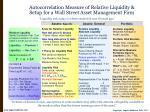 autocorrelation measure of relative liquidity setup for a wall street asset management firm